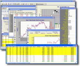 Trading system stress testing